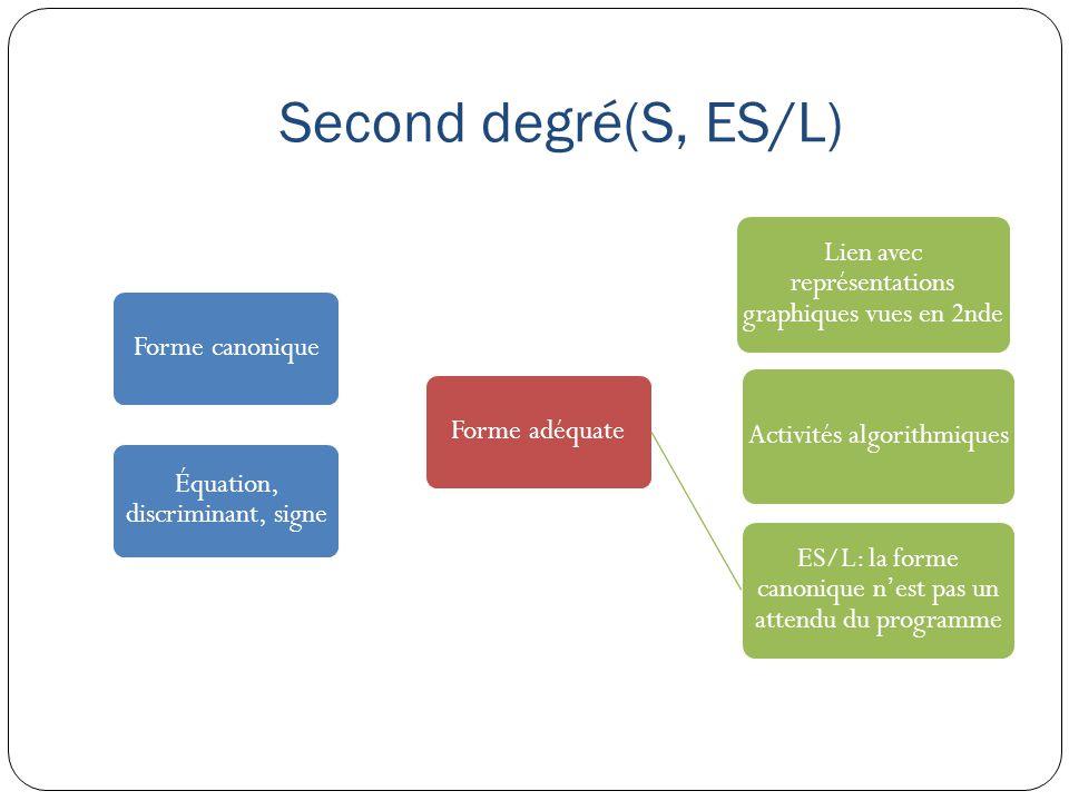 Second degré(S, ES/L) Forme canoniqueForme adéquate Lien avec représentations graphiques vues en 2nde Activités algorithmiques ES/L: la forme canoniqu