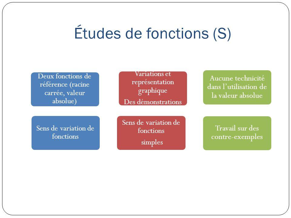 Études de fonctions (S) Deux fonctions de référence (racine carrée, valeur absolue) Variations et représentation graphique Des démonstrations Aucune t