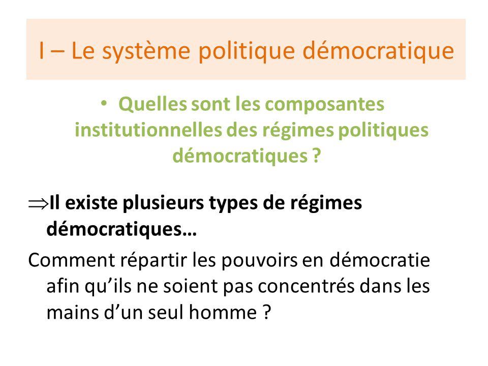 I – Le système politique démocratique Quelles sont les composantes institutionnelles des régimes politiques démocratiques .