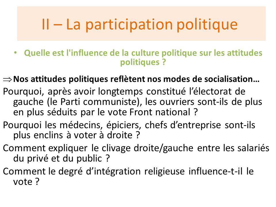 II – La participation politique Quelle est l influence de la culture politique sur les attitudes politiques .