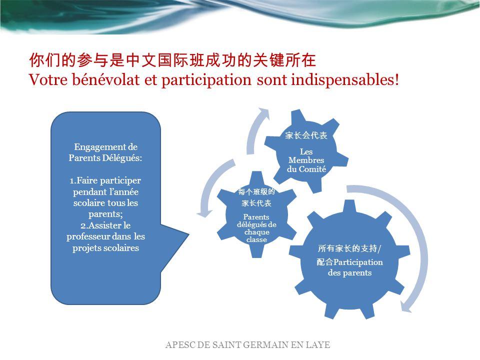 你们的参与是中文国际班成功的关键所在 Votre bénévolat et participation sont indispensables.
