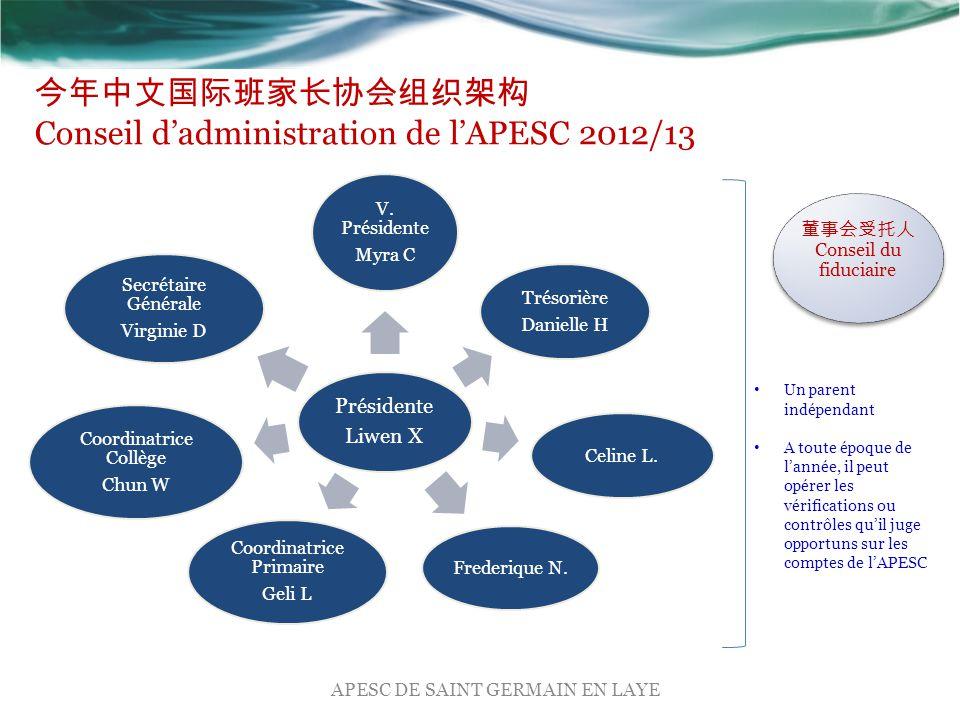 今年中文国际班家长协会组织架构 Conseil d'administration de l'APESC 2012/13 Présidente Liwen X V.