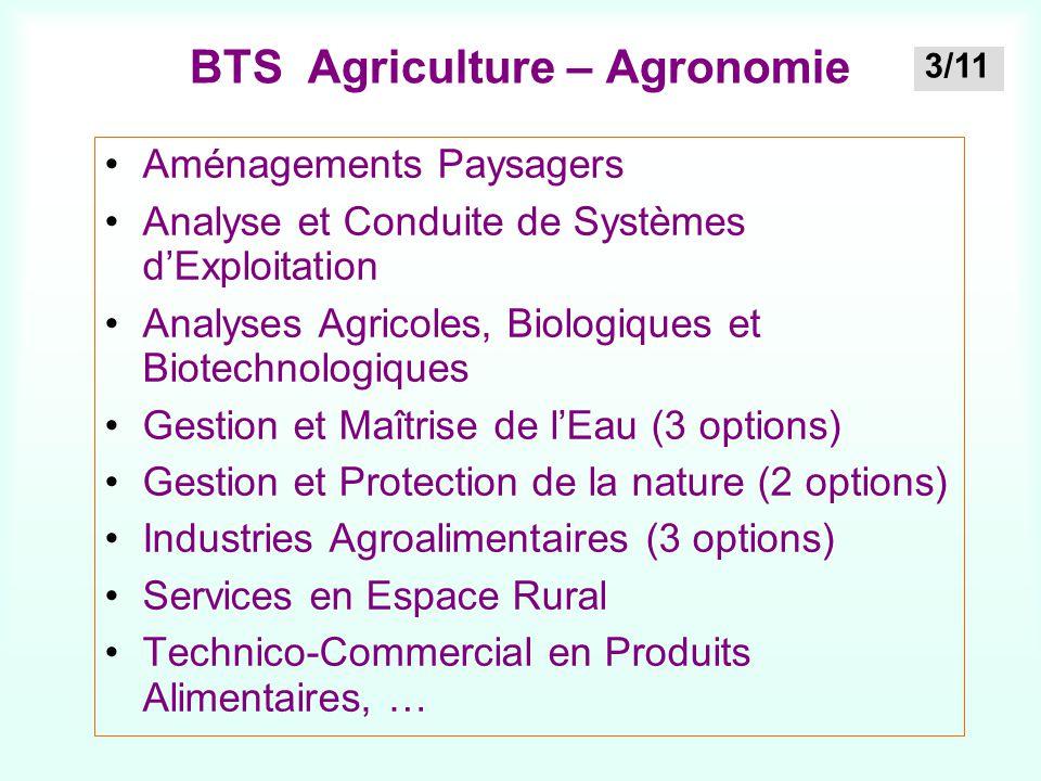 BTS Agriculture – Agronomie Aménagements Paysagers Analyse et Conduite de Systèmes d'Exploitation Analyses Agricoles, Biologiques et Biotechnologiques