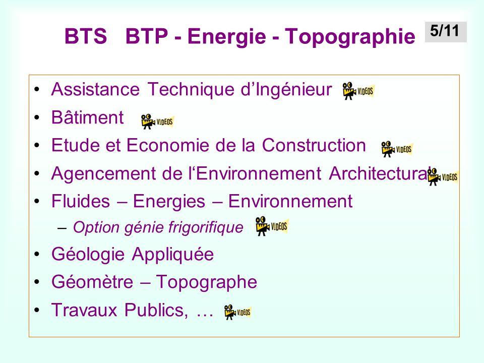 BTS BTP - Energie - Topographie Assistance Technique d'Ingénieur Bâtiment Etude et Economie de la Construction Agencement de l'Environnement Architect