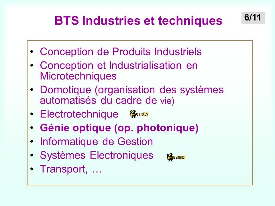 BTS Industries et techniques Conception de Produits Industriels Conception et Industrialisation en Microtechniques Domotique (organisation des système