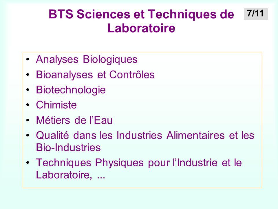 BTS Sciences et Techniques de Laboratoire Analyses Biologiques Bioanalyses et Contrôles Biotechnologie Chimiste Métiers de l'Eau Qualité dans les Indu