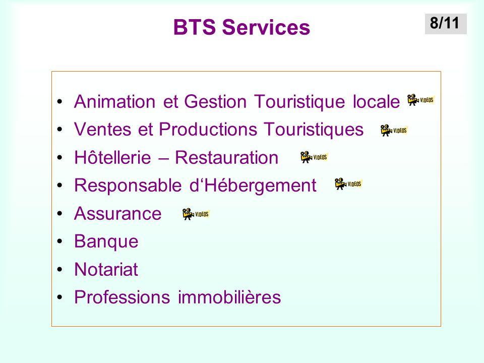 BTS Services Animation et Gestion Touristique locale Ventes et Productions Touristiques Hôtellerie – Restauration Responsable d'Hébergement Assurance