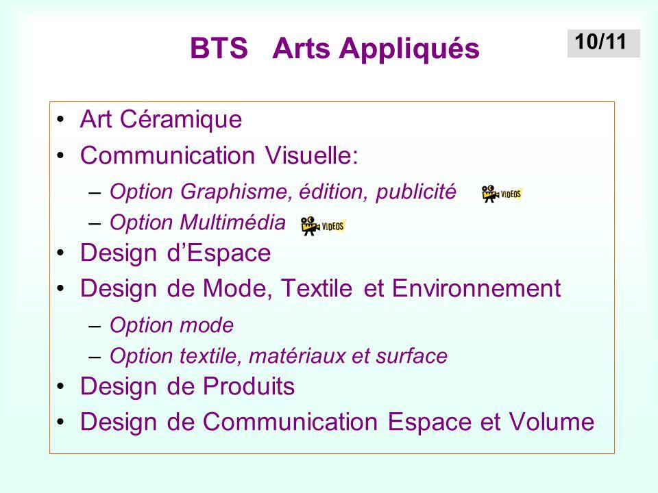 BTS Arts Appliqués Art Céramique Communication Visuelle: –Option Graphisme, édition, publicité –Option Multimédia Design d'Espace Design de Mode, Text
