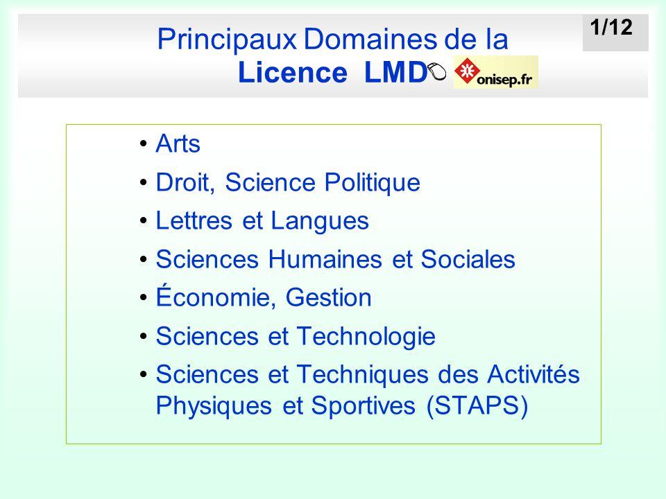 Principaux Domaines de la Licence LMD Arts Droit, Science Politique Lettres et Langues Sciences Humaines et Sociales Économie, Gestion Sciences et Tec