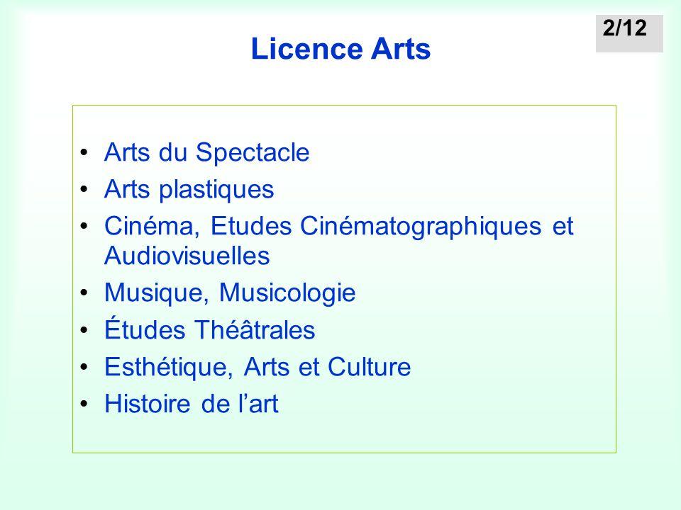 Licence Arts Arts du Spectacle Arts plastiques Cinéma, Etudes Cinématographiques et Audiovisuelles Musique, Musicologie Études Théâtrales Esthétique,