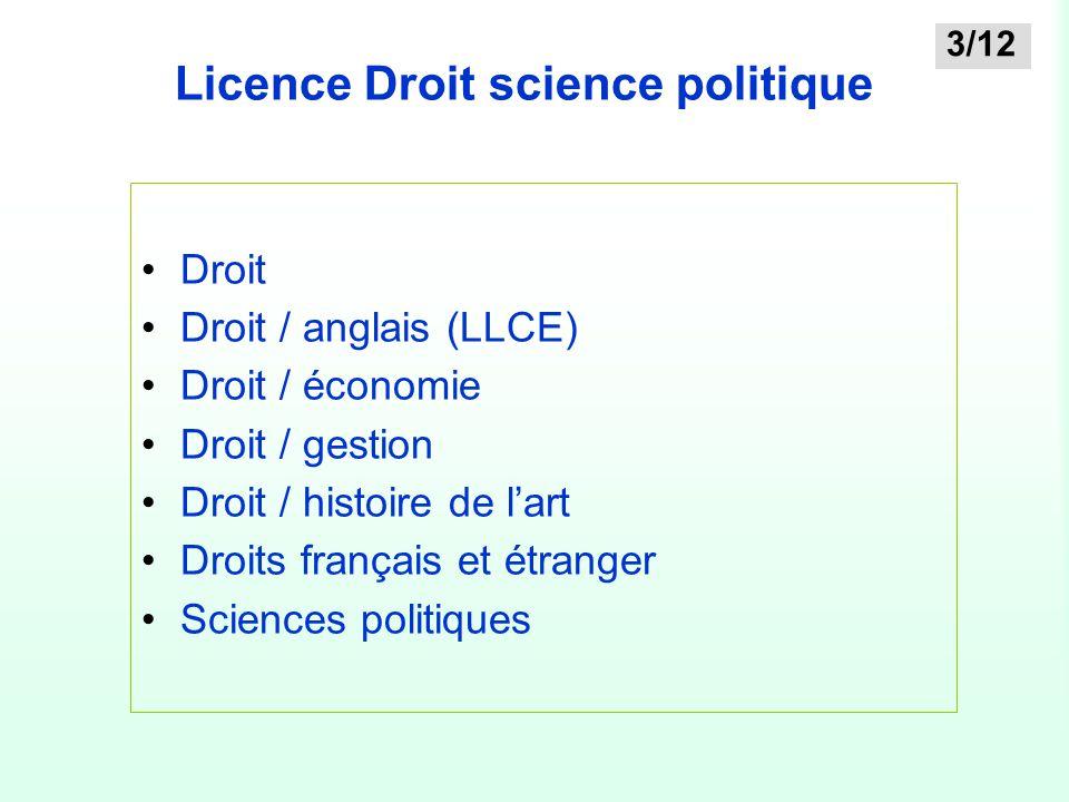 Licence Droit science politique Droit Droit / anglais (LLCE) Droit / économie Droit / gestion Droit / histoire de l'art Droits français et étranger Sc
