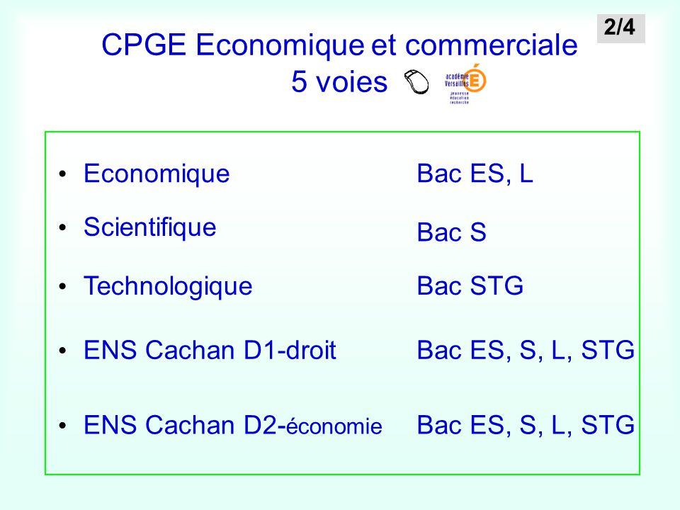 CPGE Economique et commerciale 5 voies Bac ES, L Bac S Bac STG Economique Technologique Scientifique ENS Cachan D1-droit ENS Cachan D2- économie Bac E