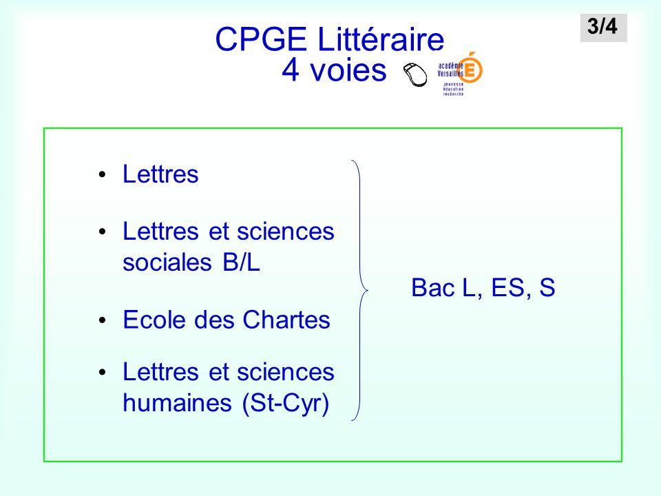 CPGE Littéraire 4 voies Lettres Bac L, ES, S Lettres et sciences sociales B/L Ecole des Chartes Lettres et sciences humaines (St-Cyr) 3/4