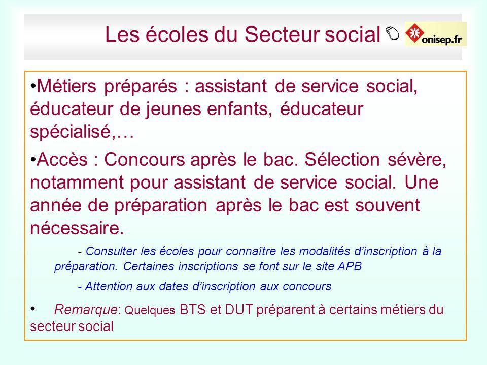 Les écoles du Secteur social Métiers préparés : assistant de service social, éducateur de jeunes enfants, éducateur spécialisé,… Accès : Concours aprè