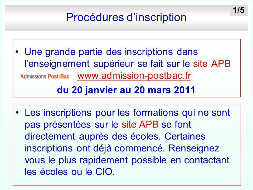 Procédures d'inscription Une grande partie des inscriptions dans l'enseignement supérieur se fait sur le site APB www.admission-postbac.fr www.admissi