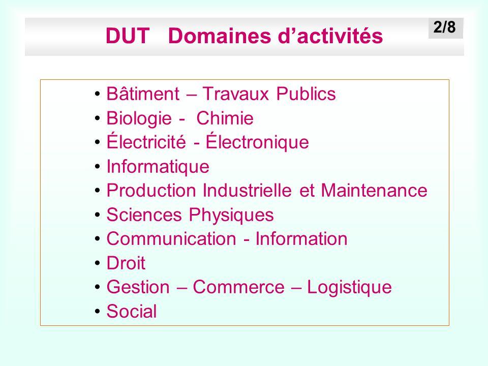 DUT Domaines d'activités Bâtiment – Travaux Publics Biologie - Chimie Électricité - Électronique Informatique Production Industrielle et Maintenance S