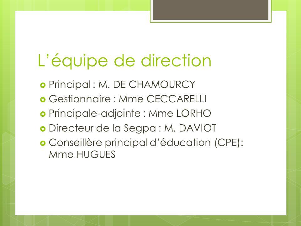 L'équipe de direction  Principal : M.