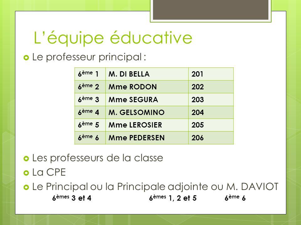 L'équipe éducative  Le professeur principal :  Les professeurs de la classe  La CPE  Le Principal ou la Principale adjointe ou M.