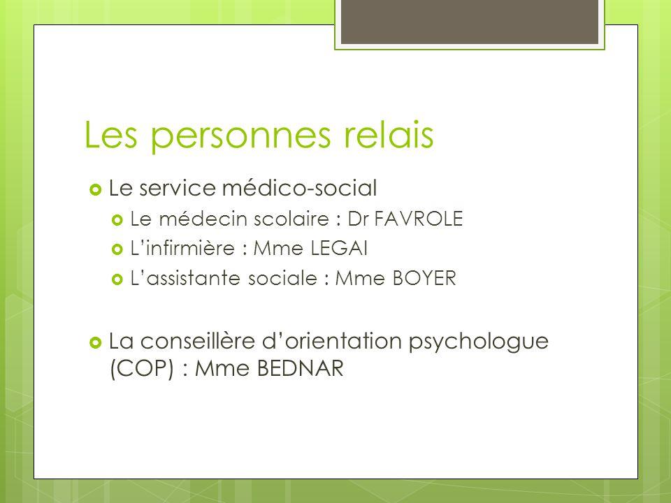 Les personnes relais  Le service médico-social  Le médecin scolaire : Dr FAVROLE  L'infirmière : Mme LEGAI  L'assistante sociale : Mme BOYER  La conseillère d'orientation psychologue (COP) : Mme BEDNAR