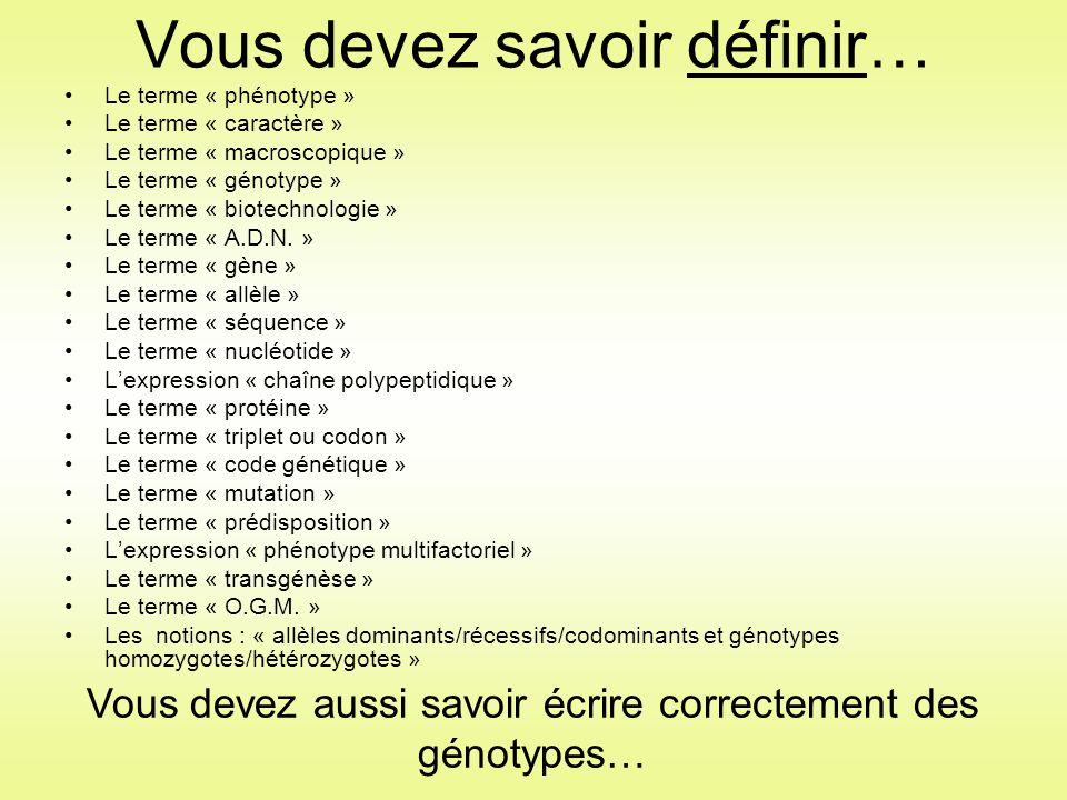 Vous devez savoir définir… Le terme « phénotype » Le terme « caractère » Le terme « macroscopique » Le terme « génotype » Le terme « biotechnologie »