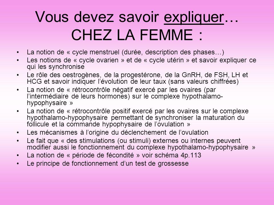 Vous devez savoir expliquer… CHEZ LA FEMME : La notion de « cycle menstruel (durée, description des phases…) Les notions de « cycle ovarien » et de «