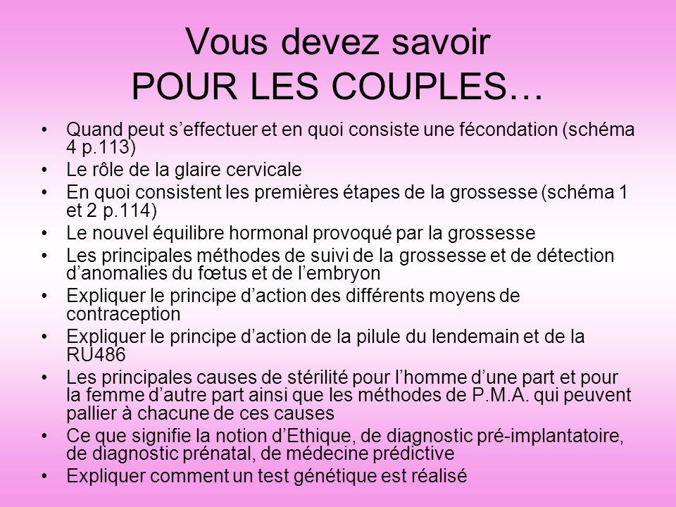 Vous devez savoir POUR LES COUPLES… Quand peut s'effectuer et en quoi consiste une fécondation (schéma 4 p.113) Le rôle de la glaire cervicale En quoi