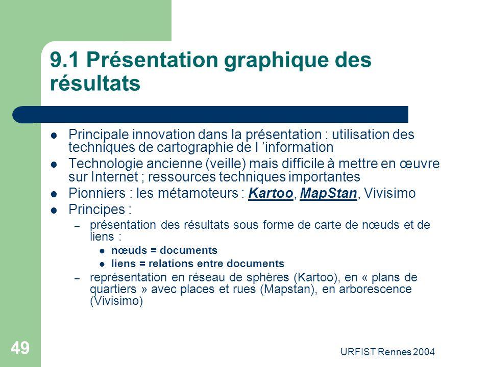 URFIST Rennes 2004 49 9.1 Présentation graphique des résultats Principale innovation dans la présentation : utilisation des techniques de cartographie