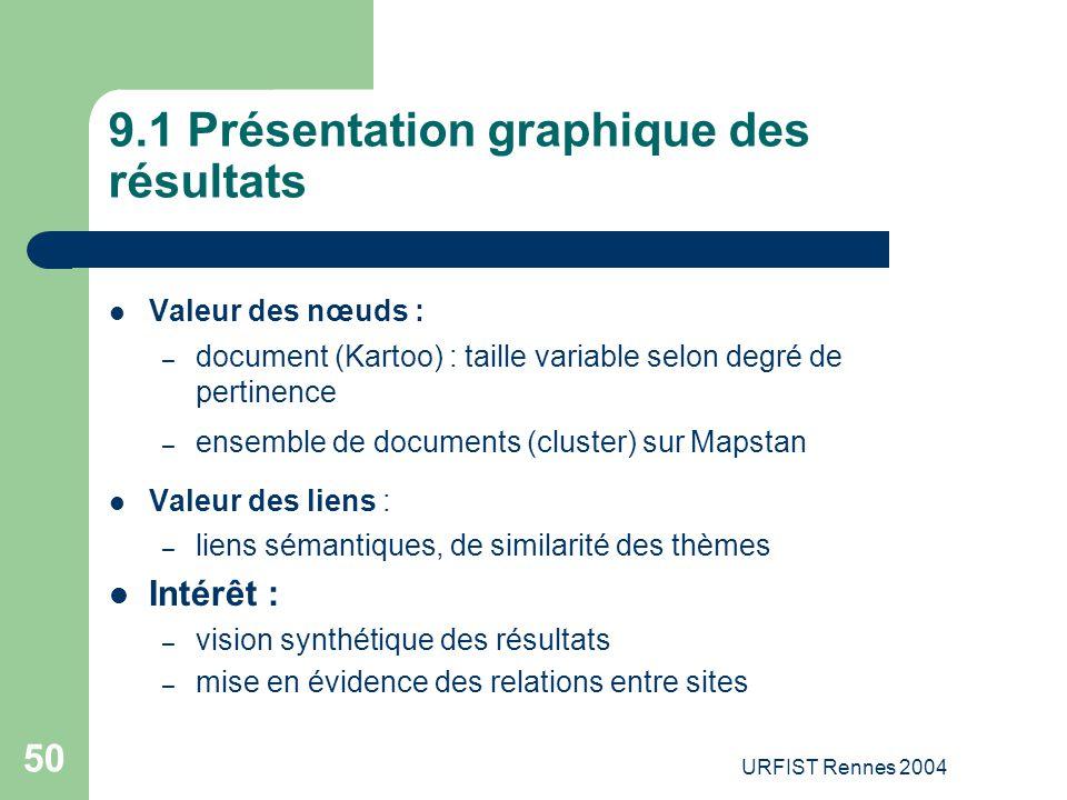 URFIST Rennes 2004 50 9.1 Présentation graphique des résultats Valeur des nœuds : – document (Kartoo) : taille variable selon degré de pertinence – en