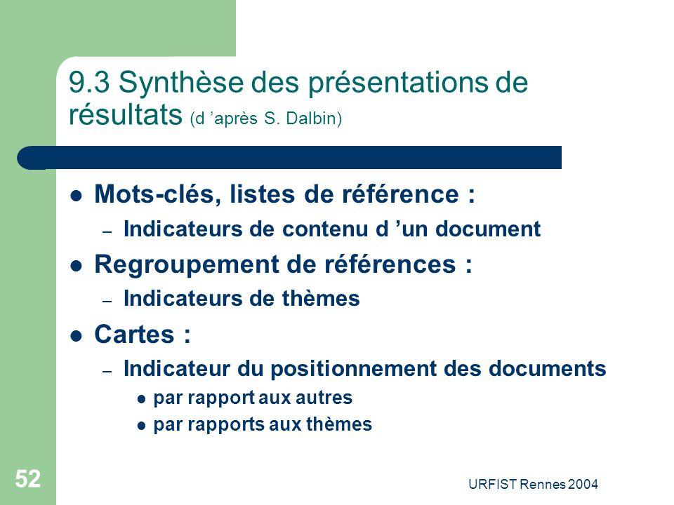 URFIST Rennes 2004 52 9.3 Synthèse des présentations de résultats (d 'après S. Dalbin) Mots-clés, listes de référence : – Indicateurs de contenu d 'un