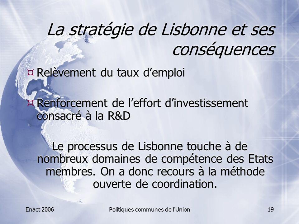 Enact 2006Politiques communes de l'Union19 La stratégie de Lisbonne et ses conséquences  Relèvement du taux d'emploi  Renforcement de l'effort d'inv