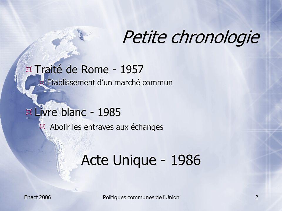 Enact 2006Politiques communes de l'Union2 Petite chronologie  Traité de Rome - 1957  Etablissement d'un marché commun  Livre blanc - 1985  Abolir