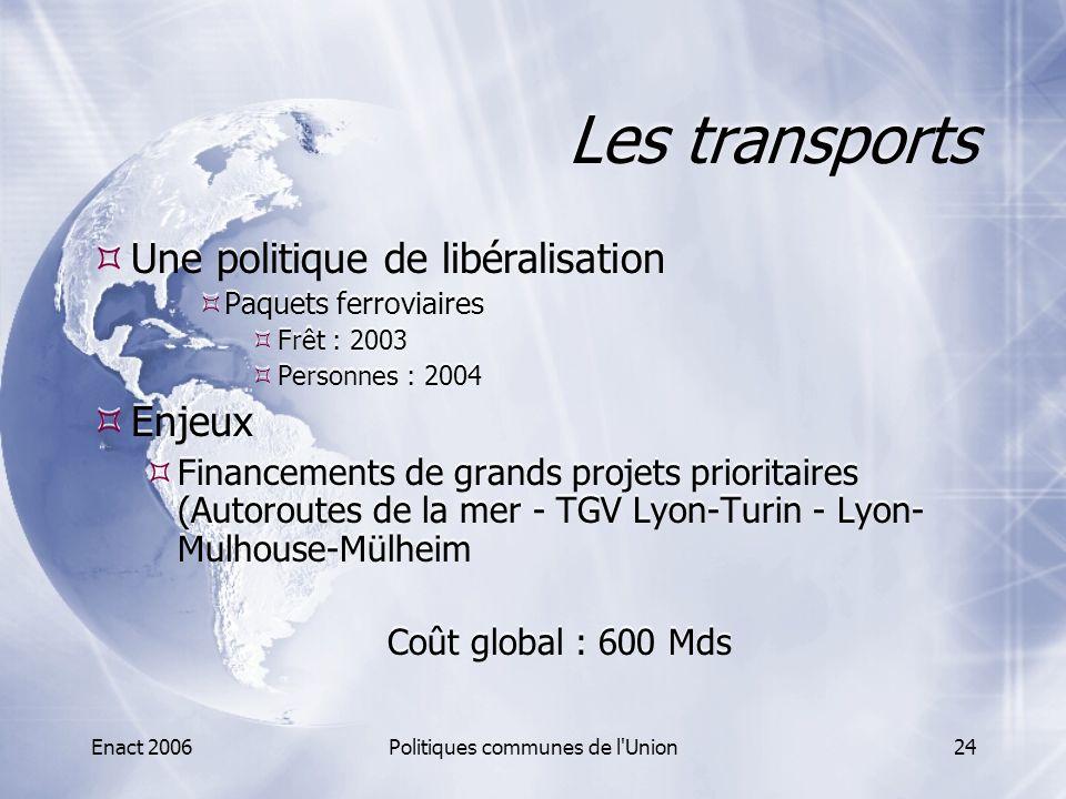 Enact 2006Politiques communes de l'Union24 Les transports  Une politique de libéralisation  Paquets ferroviaires  Frêt : 2003  Personnes : 2004 