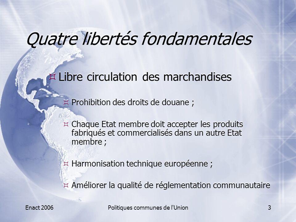 Enact 2006Politiques communes de l'Union3 Quatre libertés fondamentales  Libre circulation des marchandises  Prohibition des droits de douane ;  Ch