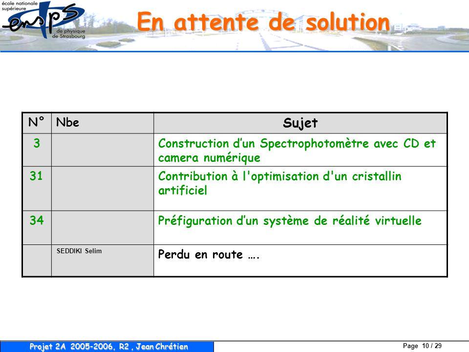 Page 10 / 29 Projet 2A 2005-2006, R2, Jean Chrétien En attente de solution N°Nbe Sujet 3Construction d'un Spectrophotomètre avec CD et camera numériqu