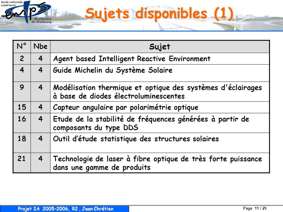 Page 11 / 29 Projet 2A 2005-2006, R2, Jean Chrétien Sujets disponibles (1) N°Nbe Sujet 24Agent based Intelligent Reactive Environment 44Guide Michelin
