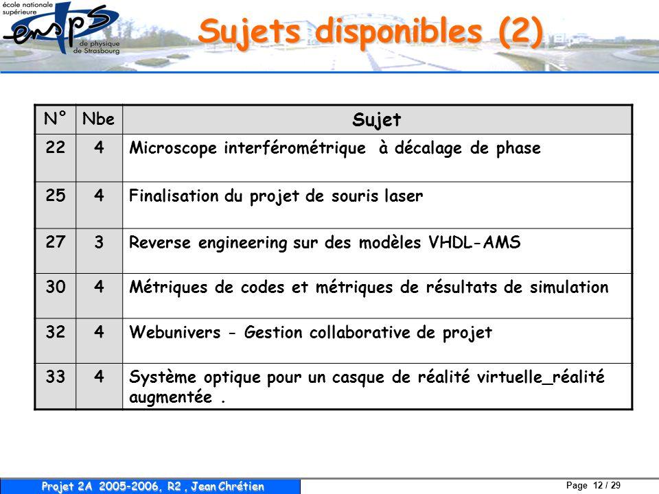 Page 12 / 29 Projet 2A 2005-2006, R2, Jean Chrétien Sujets disponibles (2) N°Nbe Sujet 224Microscope interférométrique à décalage de phase 254Finalisa