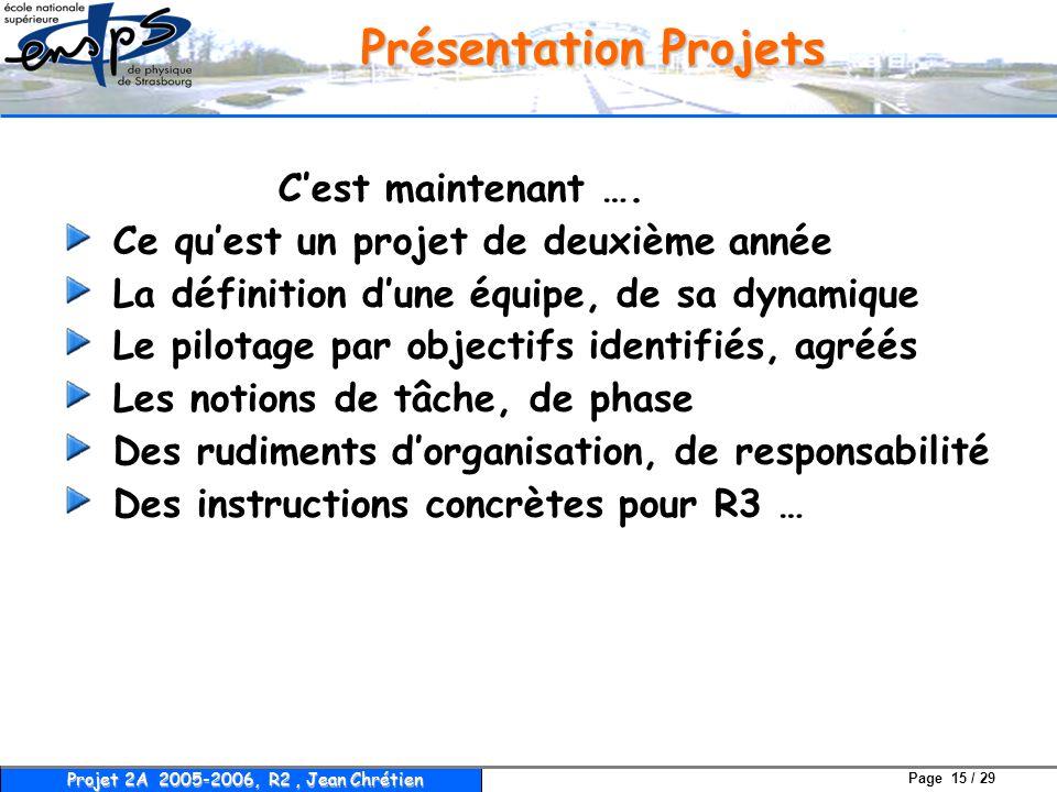 Page 15 / 29 Projet 2A 2005-2006, R2, Jean Chrétien Présentation Projets C'est maintenant …. Ce qu'est un projet de deuxième année La définition d'une