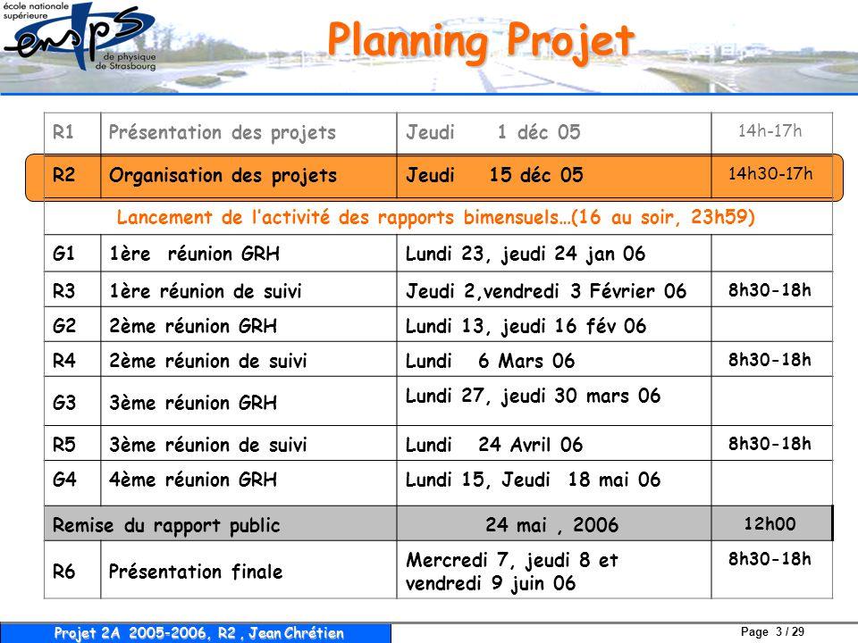 Page 3 / 29 Projet 2A 2005-2006, R2, Jean Chrétien Planning Projet R1Présentation des projetsJeudi 1 déc 05 14h-17h R2Organisation des projetsJeudi 15