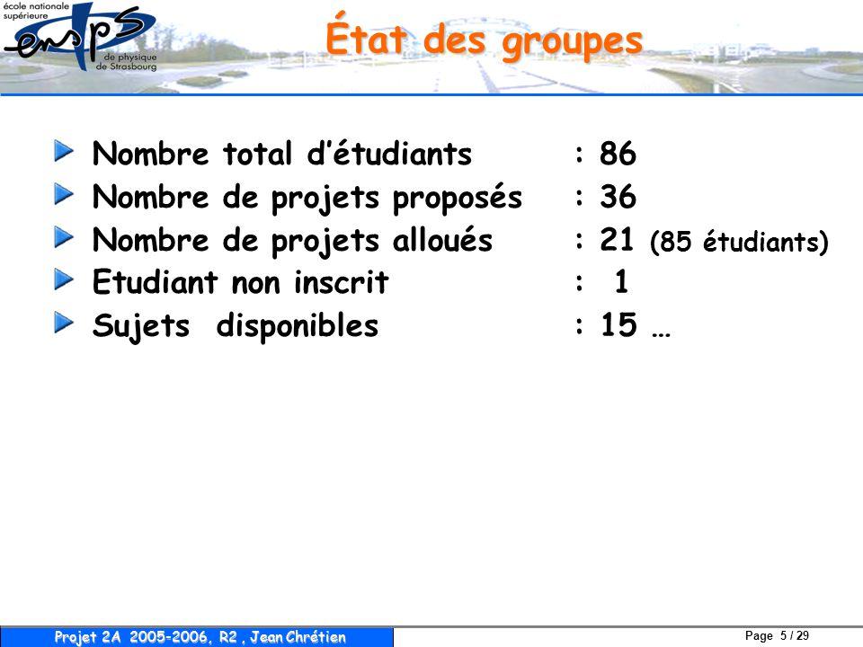 Page 5 / 29 Projet 2A 2005-2006, R2, Jean Chrétien État des groupes Nombre total d'étudiants : 86 Nombre de projets proposés : 36 Nombre de projets al