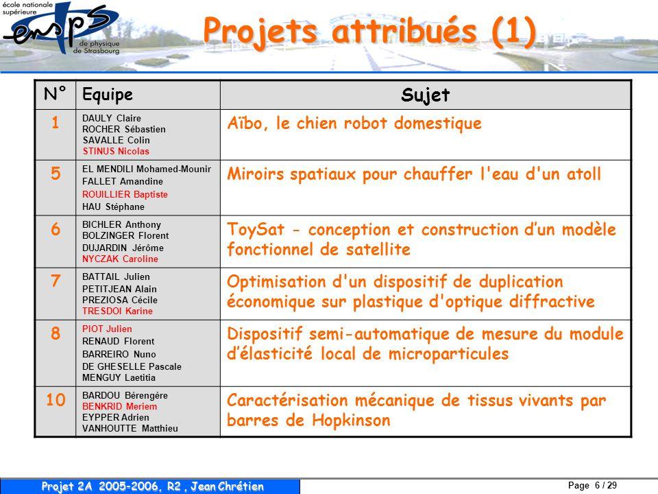 Page 6 / 29 Projet 2A 2005-2006, R2, Jean Chrétien Projets attribués (1) N°Equipe Sujet 1 DAULY Claire ROCHER Sébastien SAVALLE Colin STINUS Nicolas A