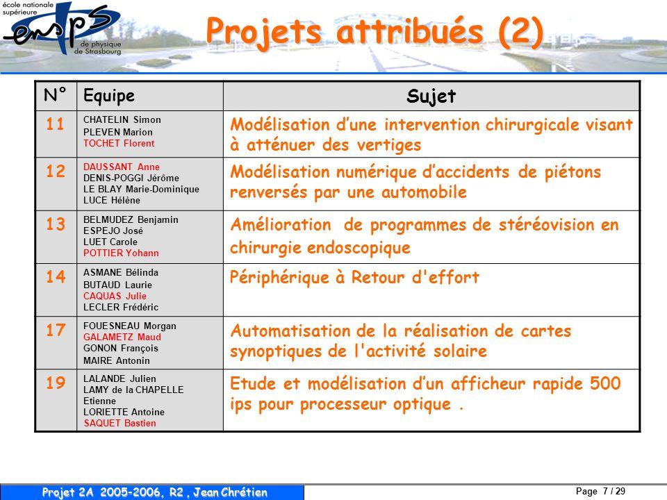 Page 7 / 29 Projet 2A 2005-2006, R2, Jean Chrétien Projets attribués (2) N°Equipe Sujet 11 CHATELIN Simon PLEVEN Marion TOCHET Florent Modélisation d'