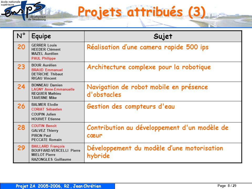 Page 8 / 29 Projet 2A 2005-2006, R2, Jean Chrétien Projets attribués (3) N°Equipe Sujet 20 GERRER Louis HEEDER Clément MAZEL Aurélien PAUL Philippe Ré