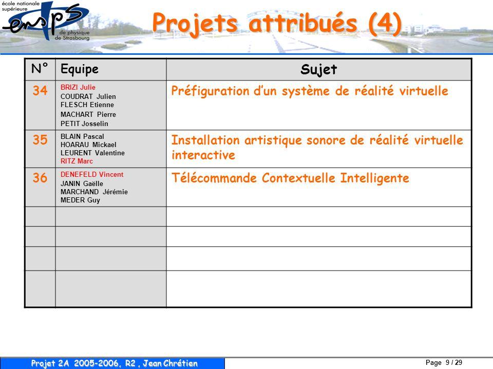 Page 9 / 29 Projet 2A 2005-2006, R2, Jean Chrétien Projets attribués (4) N°Equipe Sujet 34 BRIZI Julie COUDRAT Julien FLESCH Etienne MACHART Pierre PE