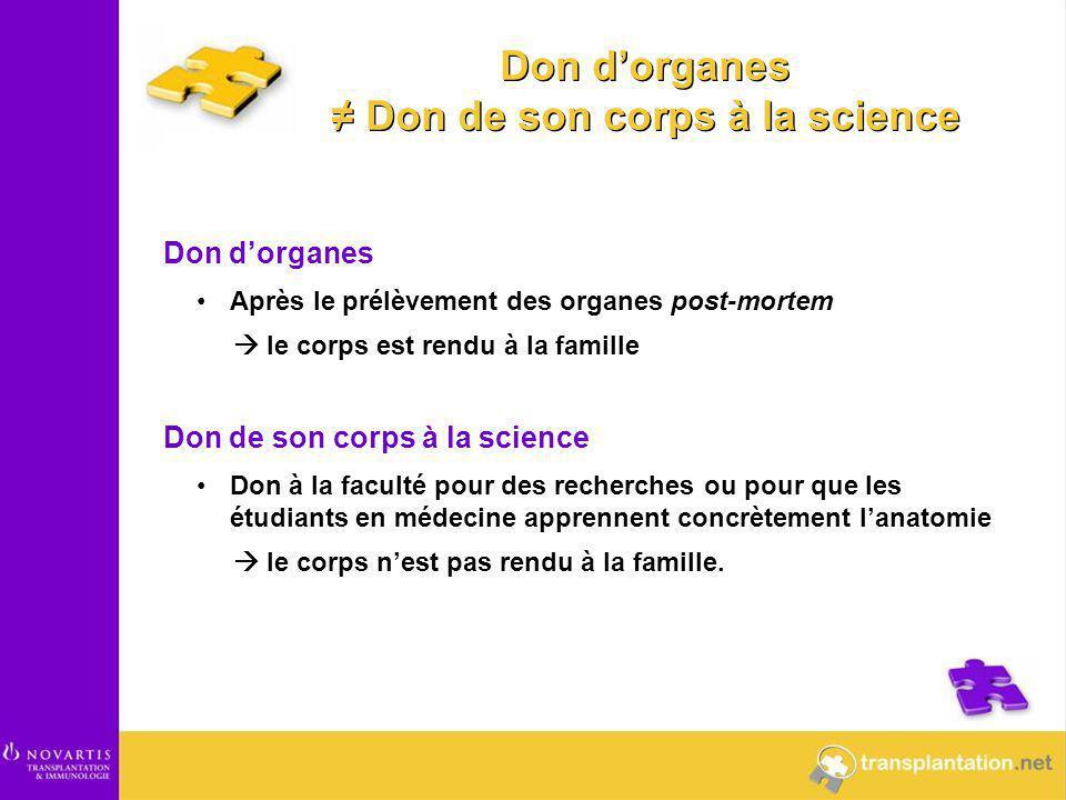 Don d'organes ≠ Don de son corps à la science Don d'organes Après le prélèvement des organes post-mortem  le corps est rendu à la famille Don de son