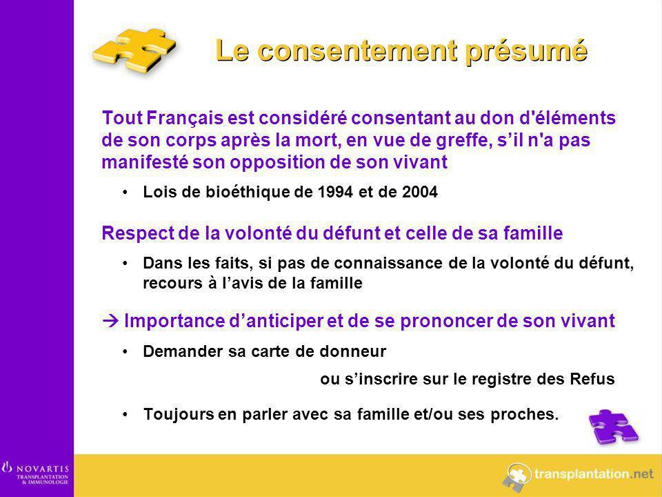 Le consentement présumé Tout Français est considéré consentant au don d'éléments de son corps après la mort, en vue de greffe, s'il n'a pas manifesté