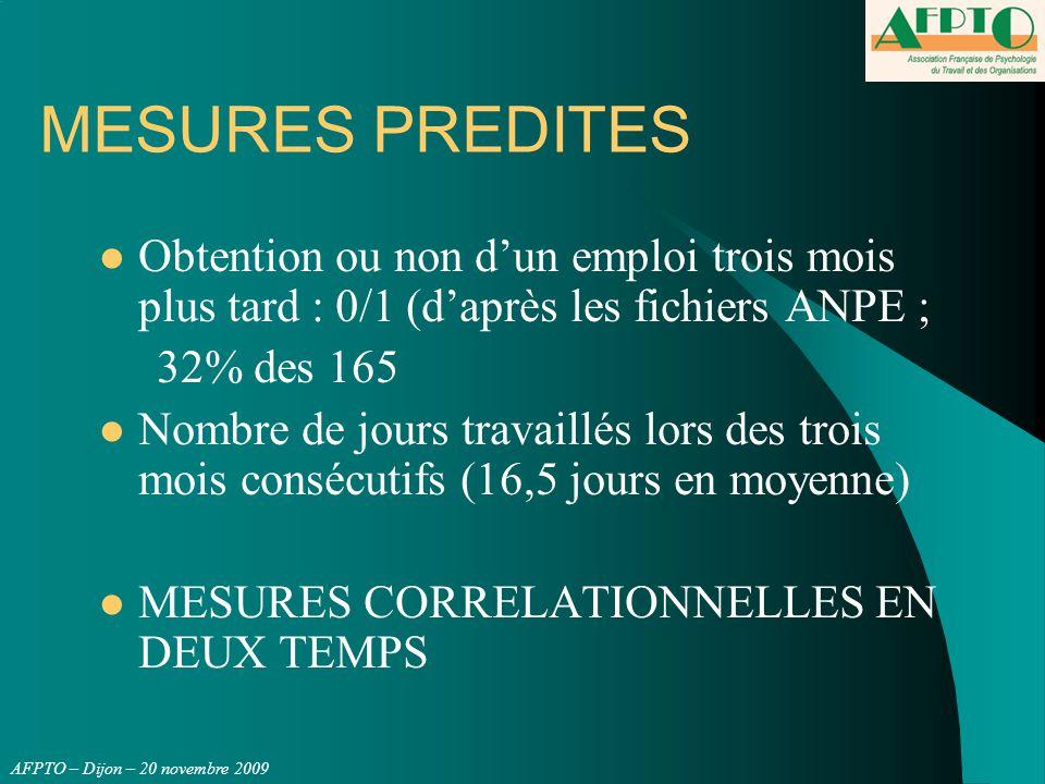 AFPTO – Dijon – 20 novembre 2009 MESURES PREDITES Obtention ou non d'un emploi trois mois plus tard : 0/1 (d'après les fichiers ANPE ; 32% des 165 Nom