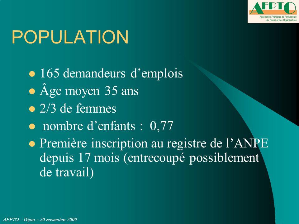 AFPTO – Dijon – 20 novembre 2009 POPULATION 165 demandeurs d'emplois Âge moyen 35 ans 2/3 de femmes nombre d'enfants : 0,77 Première inscription au re