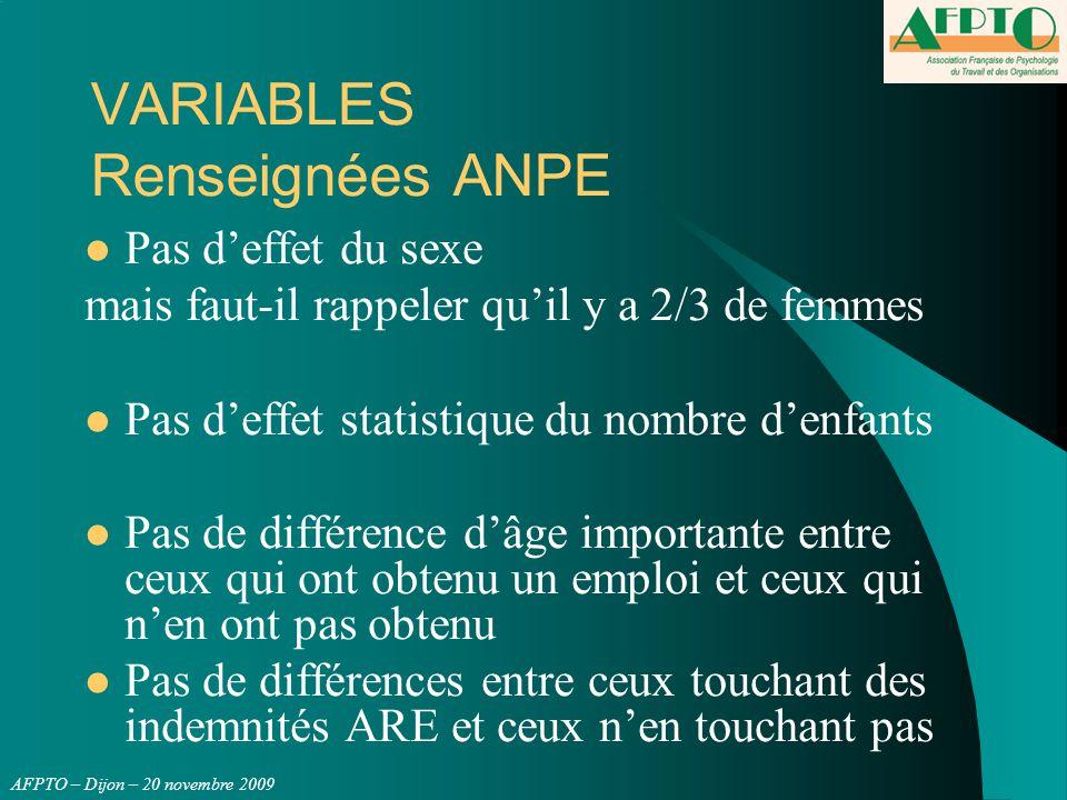 AFPTO – Dijon – 20 novembre 2009 VARIABLES Renseignées ANPE Pas d'effet du sexe mais faut-il rappeler qu'il y a 2/3 de femmes Pas d'effet statistique