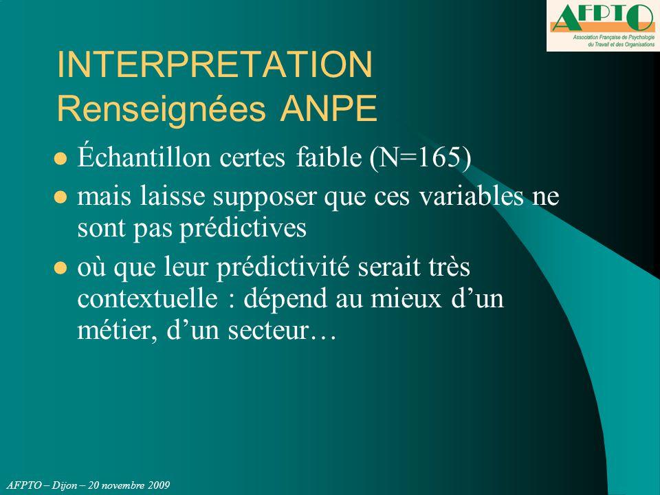 AFPTO – Dijon – 20 novembre 2009 INTERPRETATION Renseignées ANPE Échantillon certes faible (N=165) mais laisse supposer que ces variables ne sont pas
