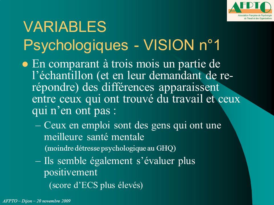 AFPTO – Dijon – 20 novembre 2009 VARIABLES Psychologiques - VISION n°1 En comparant à trois mois un partie de l'échantillon (et en leur demandant de r